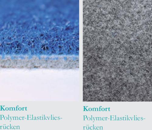 Komfort – Elastikvlies-Polymerbeschichtung