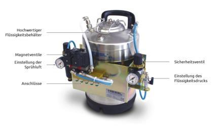 Fluidtec-multifluid system