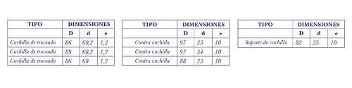 CORTE LONGITUDINAL / CORTE DE TROCEADO