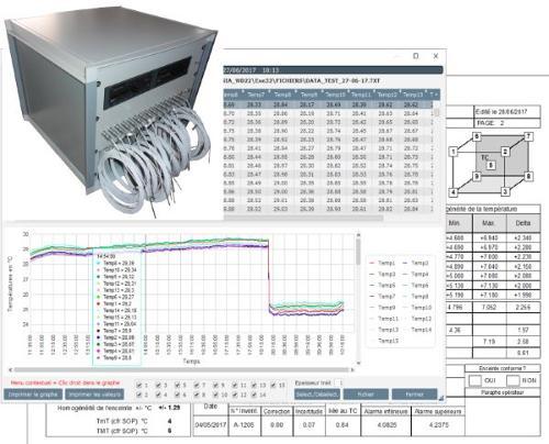 VISIOLOG17 - Cartographie température en 5,9 et 15 points
