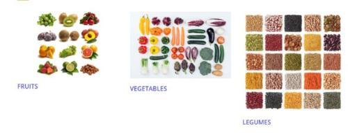 Meyve Sebze Baklagiller Yiyecek ve İçecek
