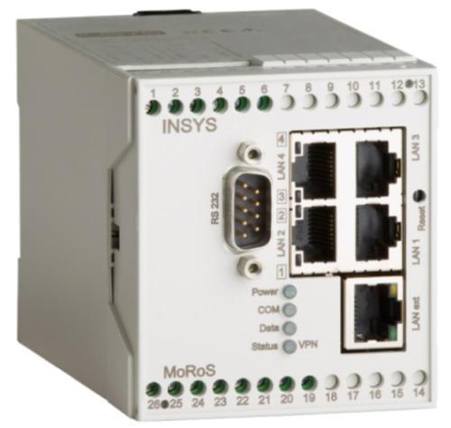 MoRoS LAN Ethernet-Router, VPN, Full-NAT, Programmable