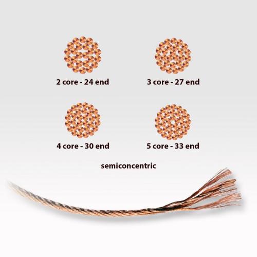 Semi-concentric strand