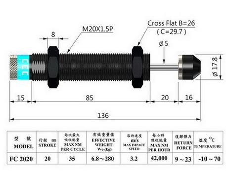 FC2020 adjustable industrial shock absorbers
