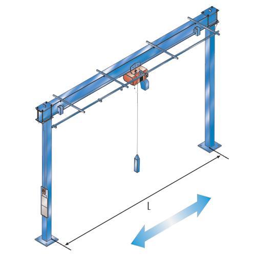 Crane system Portal-P