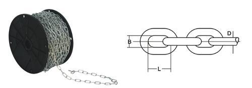 Genovese Chain