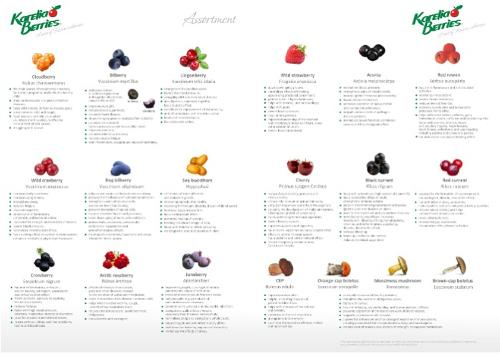 Berries and by-products