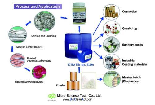 Natural Biocide (MSK-NE150) Oxidizing Biocide