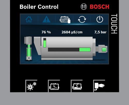 Kompakte Dampfkesselsteuerung CSC