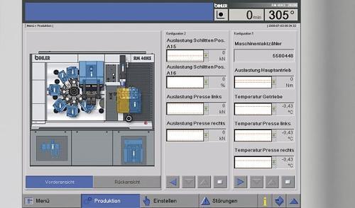 Sistema di controllo assi - VC 1