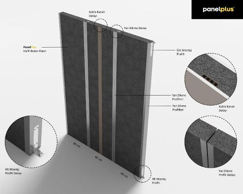Lightweight wall system