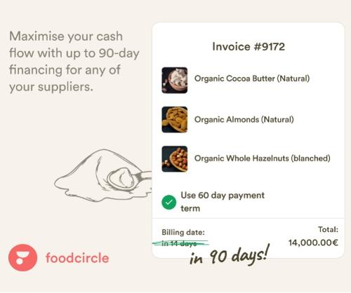foodcircle Payments