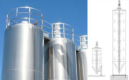 Screw mixing silos