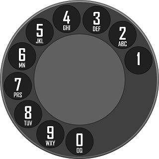 powitania telefoniczne, zapowiedzi do centrali