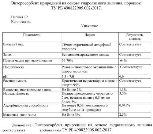 Лигнин Сорбент Энтеросорбент