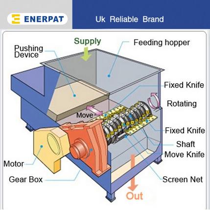 Universal Aluminum Cans Single Shaft Shredding Machine