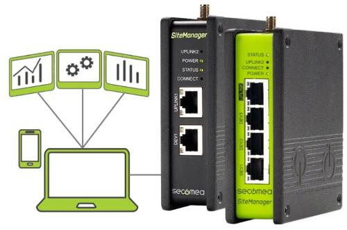 SiteManager 1549 WiFi für Fernwartung