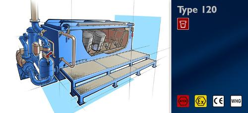 Washing machine type 120