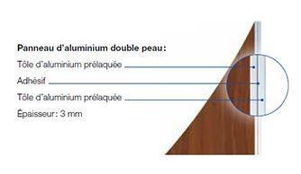 Le panneau d'aluminium double peau prélaqué