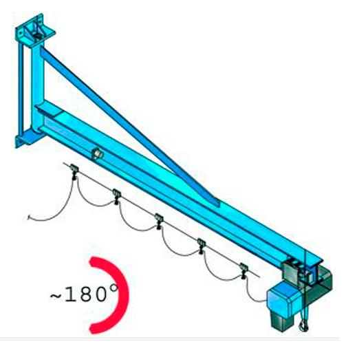 Wall-mounted slewing jib cranes PW