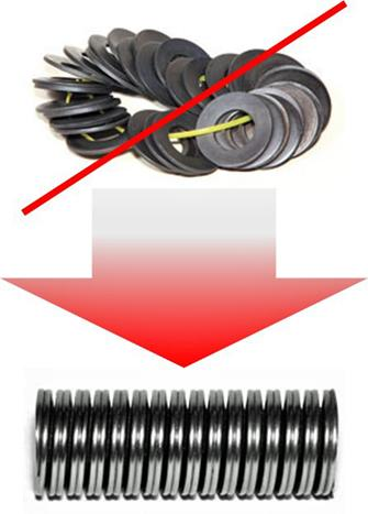 Spiral-Teller-Feder