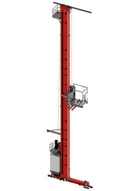 Pallet stacker crane – AS/RS for Pallets