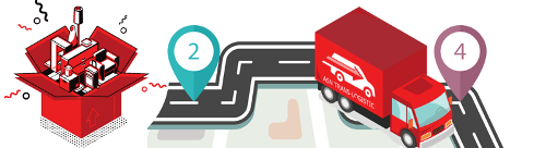 Transport « express » de matériel médical