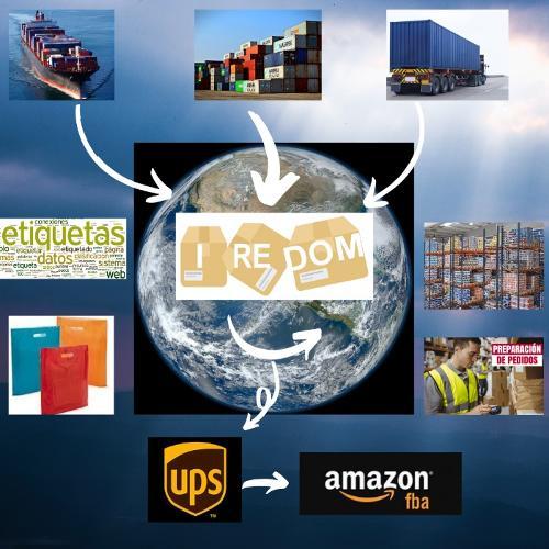 Gestionamos tu stock de Amazon FBA