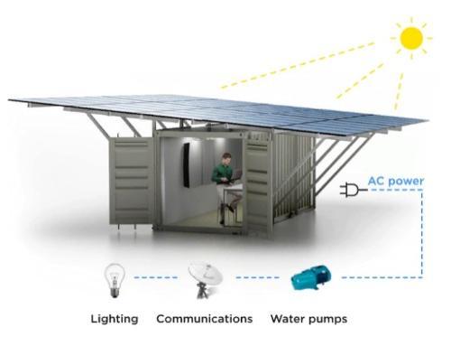 Автономная мобильная солнечная станция