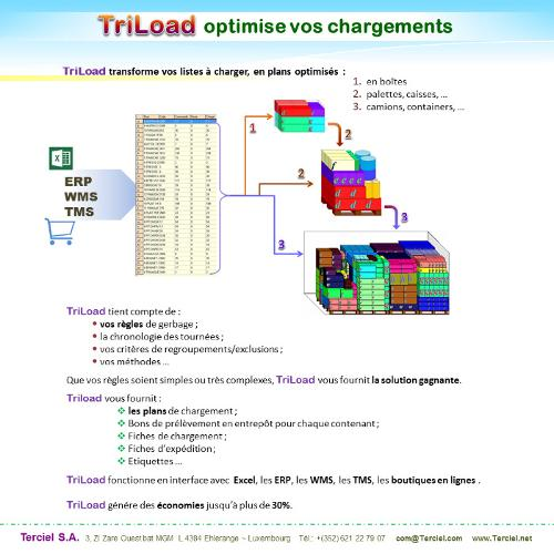 TriLoad