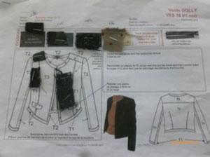 Savoir faire technique textile