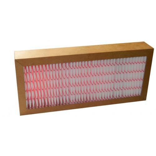 Filtr kasetowy Mini-Pleat