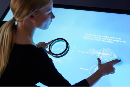 Multitouch Displays