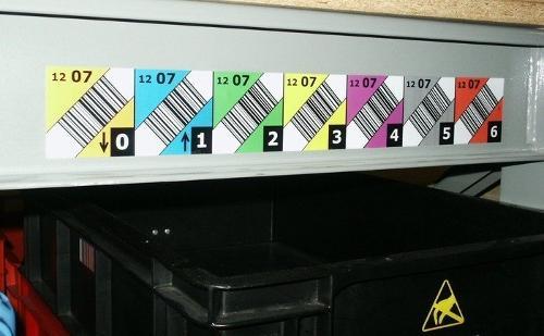 Multilevel Regalkennzeichnung