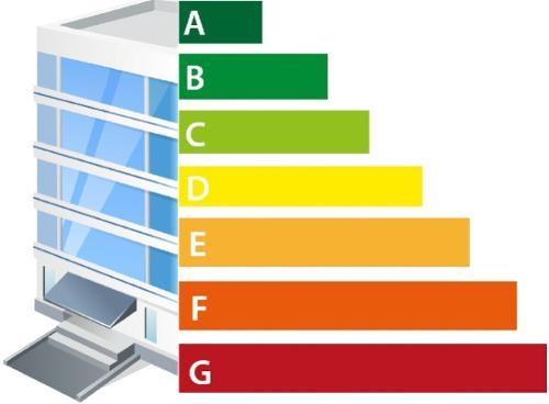 Energielabel aanvragen bedrijfspand