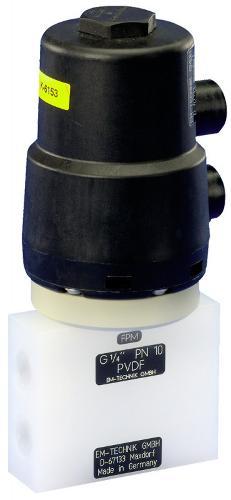 Vanne à boisseau multiport avec actionneur pneumatique 6X