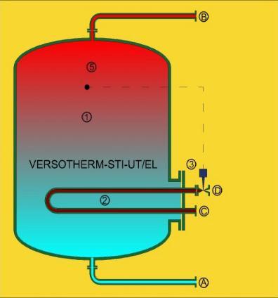 Storage Calorifier