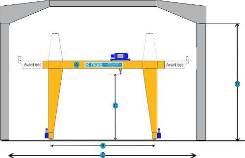 Configurez votre portique de manutention et recevez votre devis de AMIO Levage