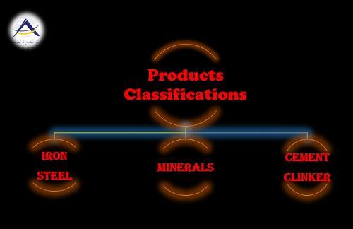 Arij Product Supply Scope