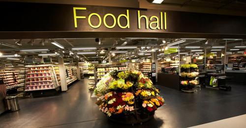 Apertura de Supermercado-Distribución-Gestión